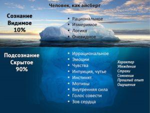 bessoznatelnoe-myshlenie-vlijaet-na-soznatelnoe-prinjatie-reshenij-mak-online-ru
